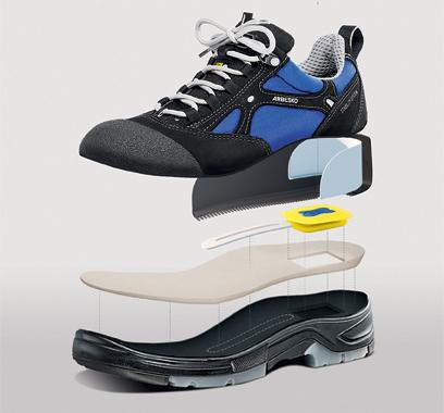 Arbesko, footwear brand